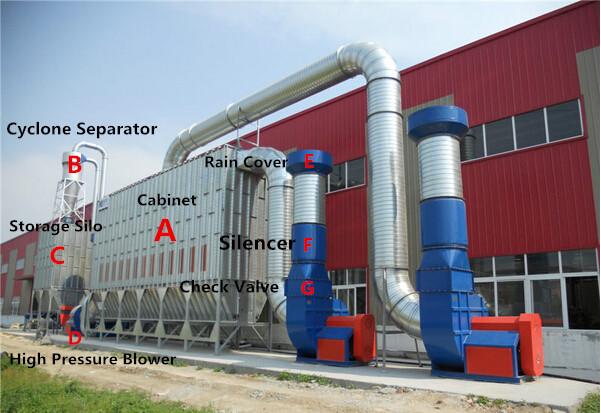woodworking dust extractors extractor filter vacuum Gewinn